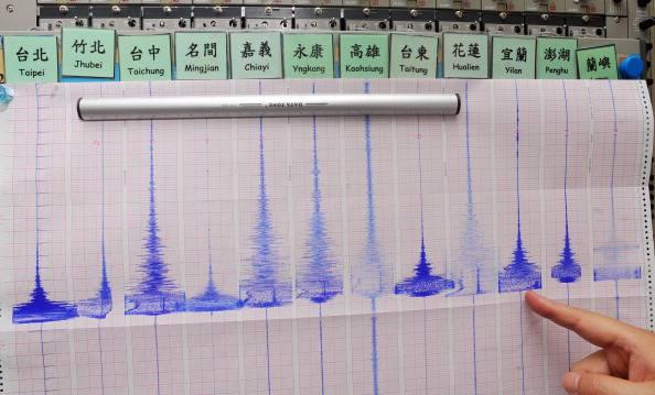 Terremoto: come il sisma influisce sulle attività cerebrali