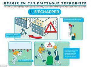 guida francese di sopravvivenza ali terroristi