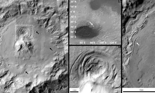 Studi sul pianeta Marte (Twitter)