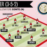 Asta Fantacalcio, le formazioni titolari di Serie A – GRAFICO