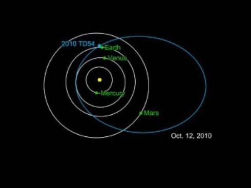 NASA / Asteroidi, un programma spaziale per intercettare gli oggetti che passano vicino alla Terra